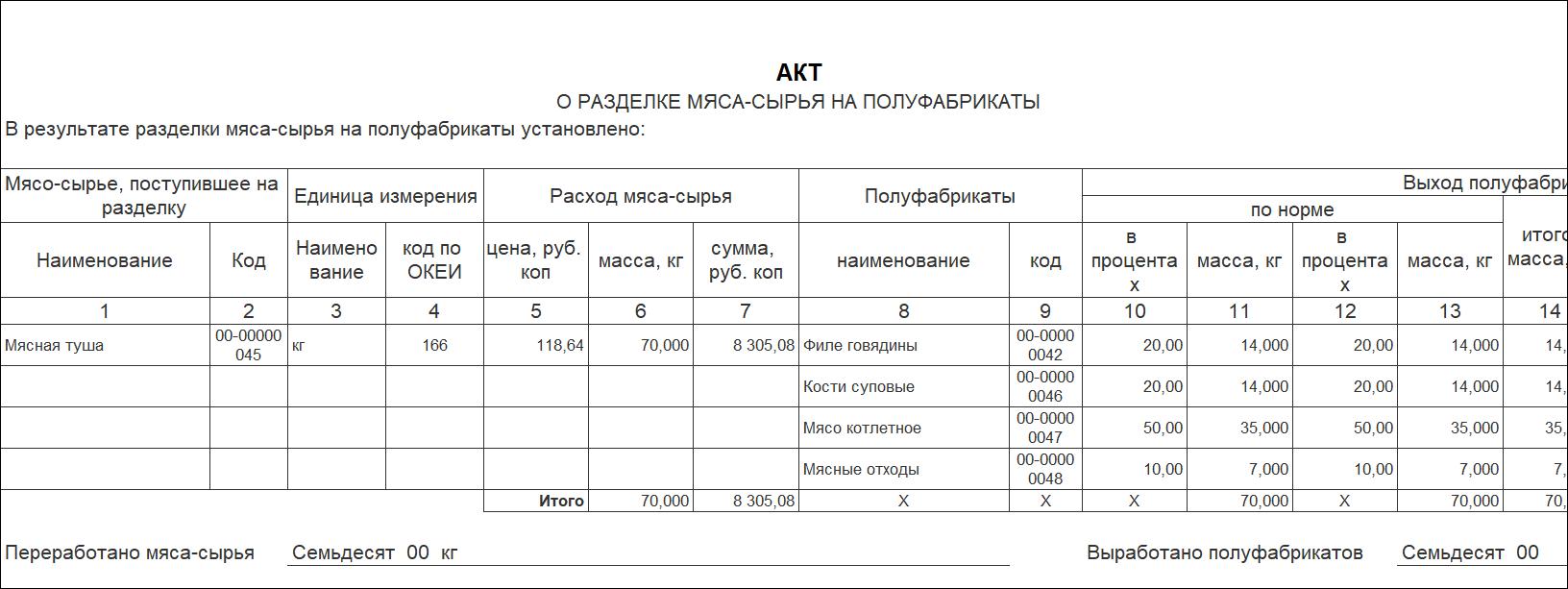 1С ДНР, 1С Донецк, Акт о разделе мяса-сырья на полуфабрикаты