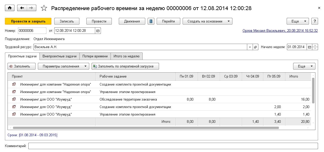 1С ДНР, 1С Донецк, Распределение рабочего времени за неделю