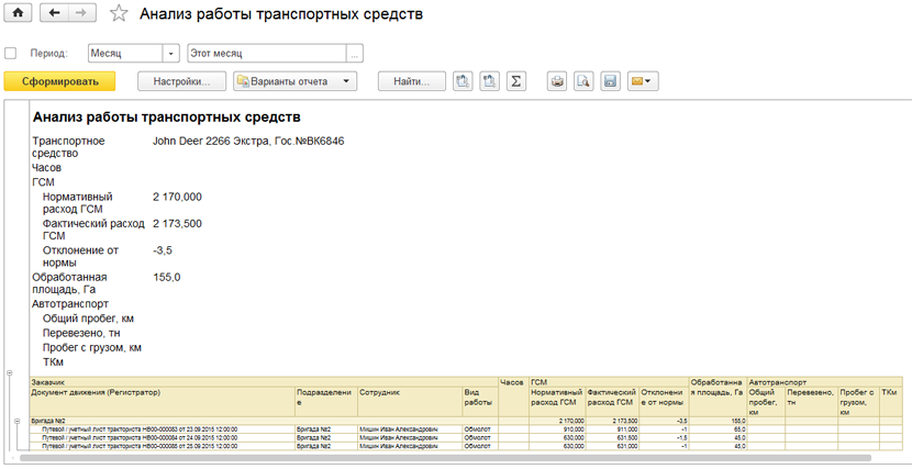 1С ДНР, 1С Донецк, Анализ работы транспортных средств