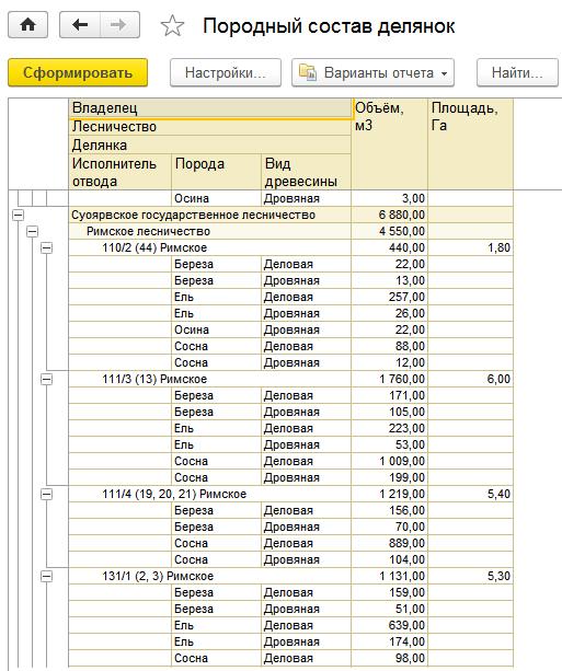 1С ДНР, 1С Донецк, Породный состав делянок