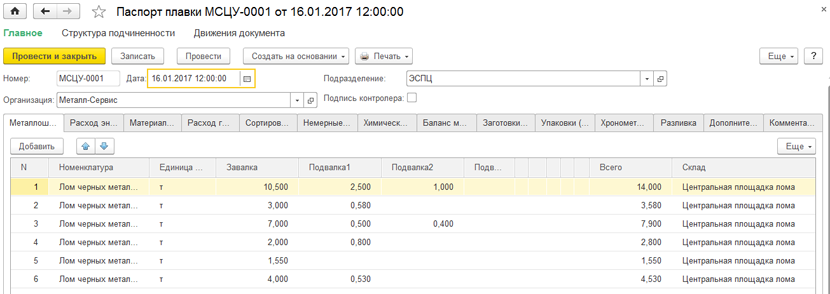 1С ДНР, 1С Донецк, Паспорт плавки МСЦУ-0001