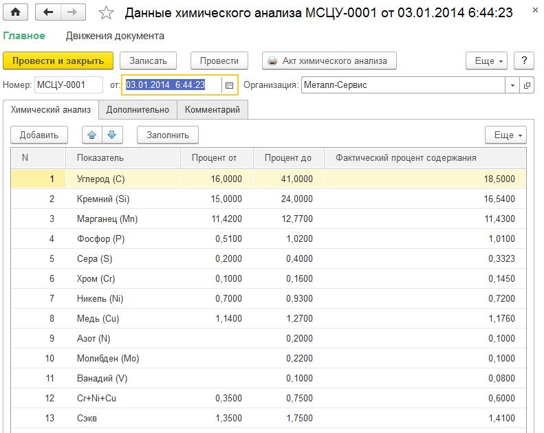 1С ДНР, 1С Донецк, Данные химического анализа МСЦУ-0001