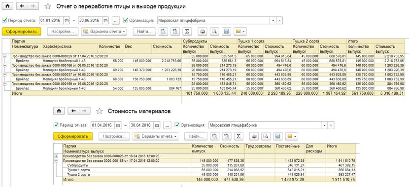 1С ДНР, 1С Донецк, Отчет о переработке птицы и выходе продукции, Стоимость материалов