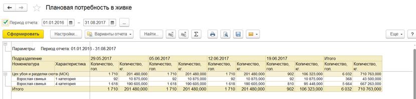 1С ДНР, 1С Донецк, Плановая потребность в живке