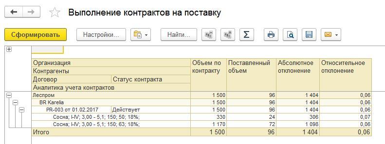 1С ДНР, 1С Донецк, Выполнение контрактов на поставку