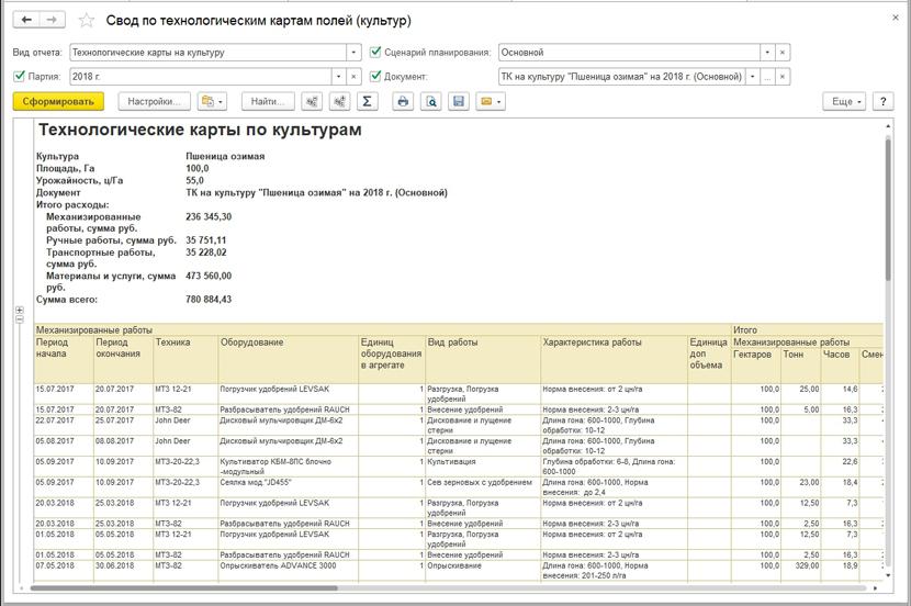 1С ДНР, 1С Донецк, Свод по технологическим картам полей (культур)