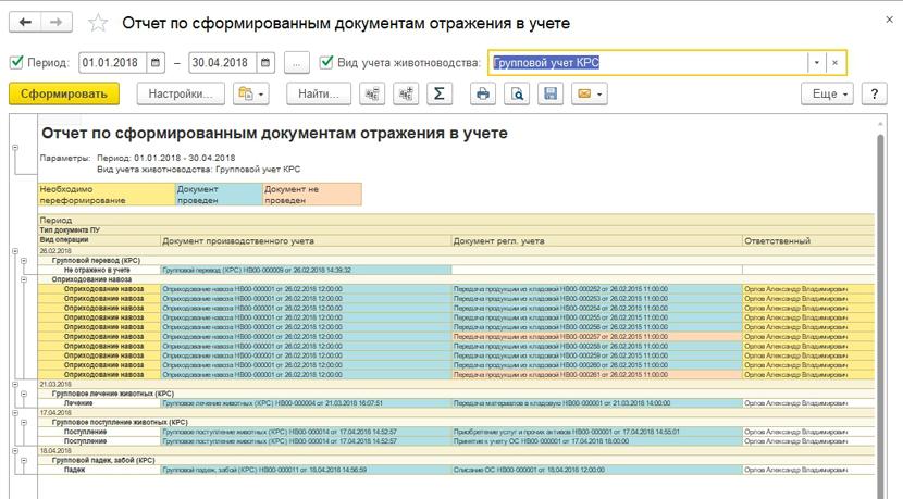 1С ДНР, 1С Донецк, Отчет по сформированным документам отражения в учете
