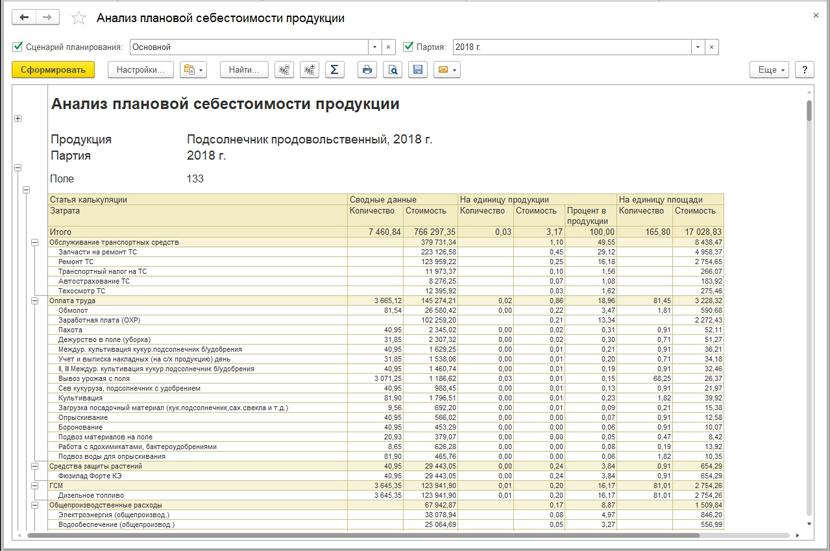 1С ДНР, 1С Донецк, Анализ плановой себестоимости продукции