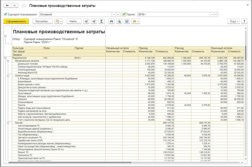 1С ДНР, 1С Донецк, Плановые производственные затраты