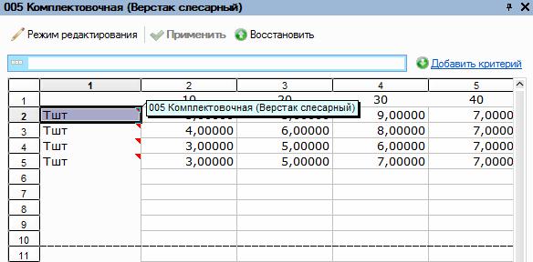 1С ДНР, 1С Донецк, Комплектовочная (Верстак слесарный)