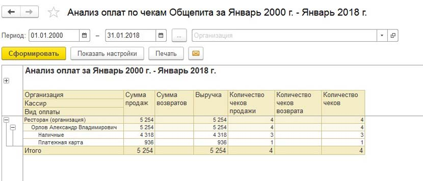 1С ДНР, 1С Донецк, Анализ оплат по чекам Общепита