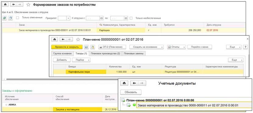 1С ДНР, 1С Донецк, Формирование заказов по потребностям