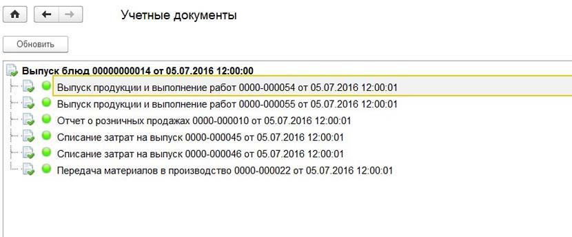 1С ДНР, 1С Донецк, Выпуск блюд, Учетные документы
