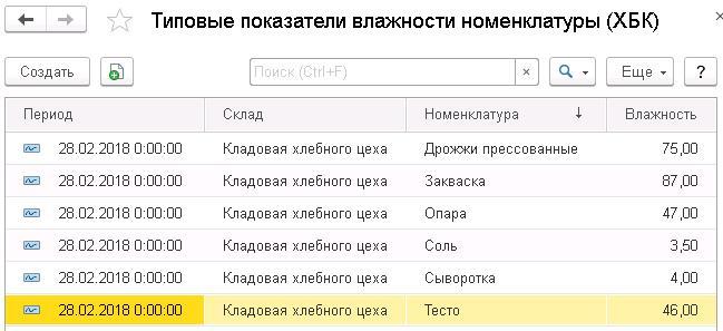 1С ДНР, 1С Донецк, Типовые показатели влажности номенклатуры