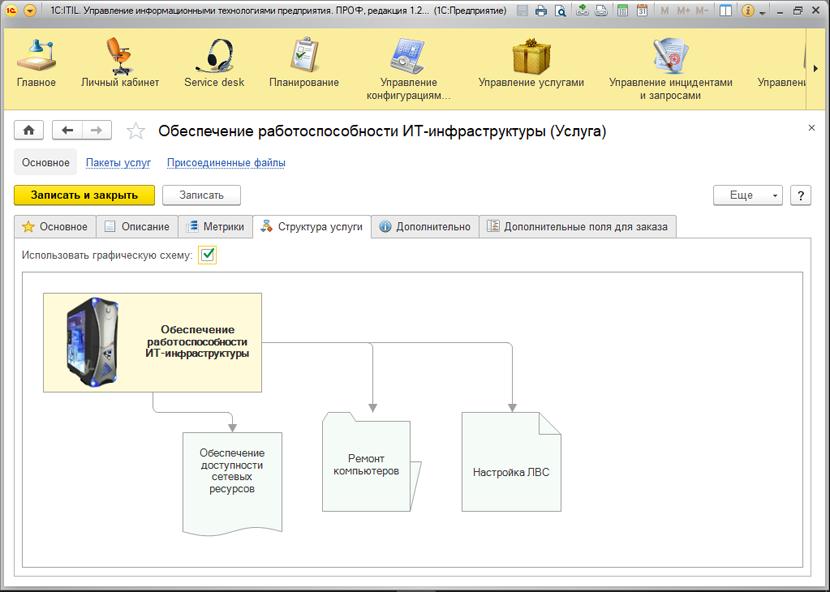 1C ДНР, 1С Донецк, Обеспечение работоспособности IT-инфраструктуры (Услуга)