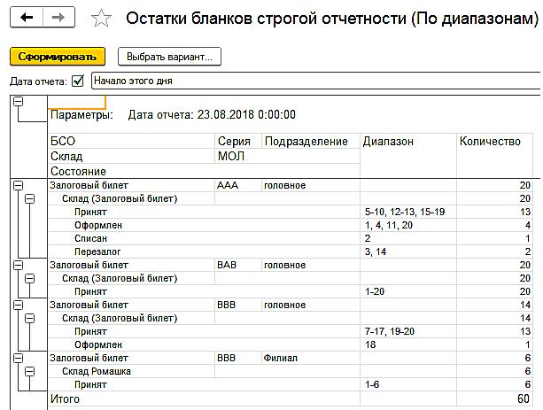 1С ДНР, 1С Донецк, Остатки бланков строгой отчетности (По диапазонам)