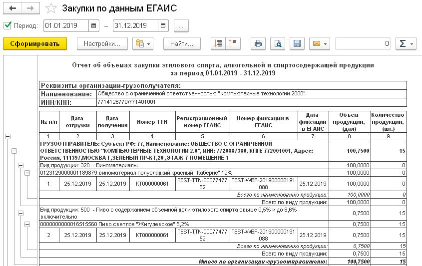1С ДНР, 1С Донецк, Закупки по данным ЕГАИС