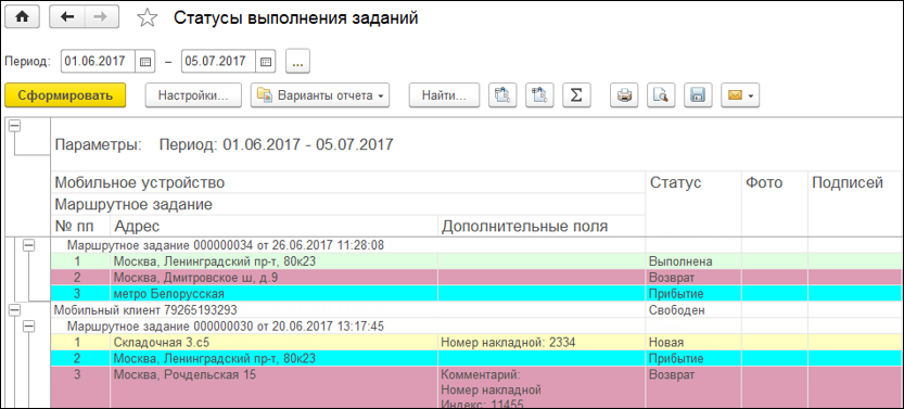 1С ДНР, 1С Донецк, Статусы выполнения заданий