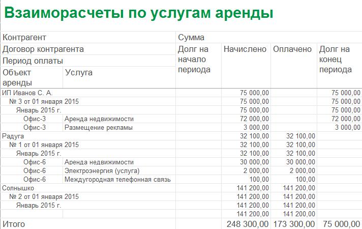 1С ДНР, 1С Донецк, Взаиморасчеты по услугам аренды