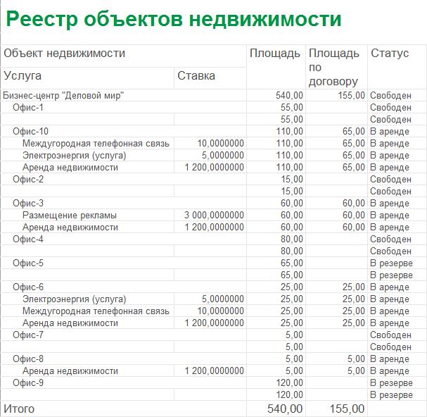 1С ДНР, 1С Донецк, Реестр объектов недвижимости