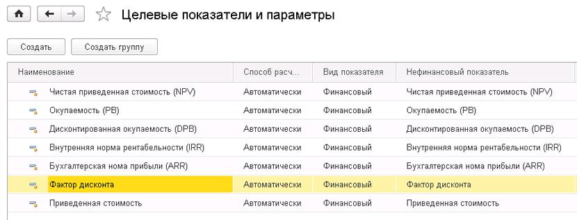 1С ДНР, 1С Донецк, Целевые показатели и параметры