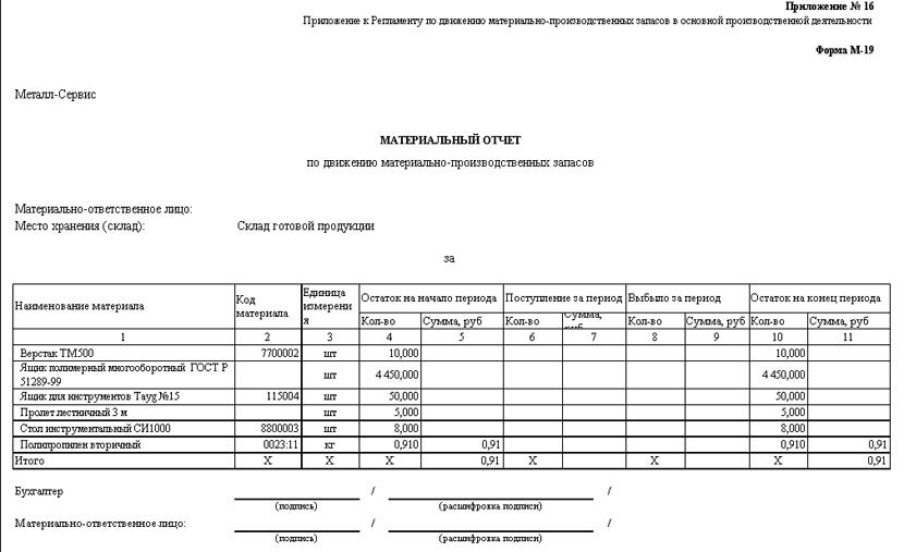 1С ДНР, 1С Донецк, Материальный отчет по движению материально-производственных запасов