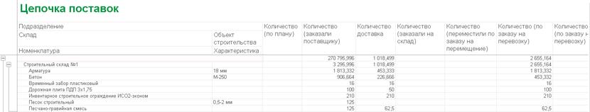 1С ДНР, 1С Донецк, Цепочка поставок