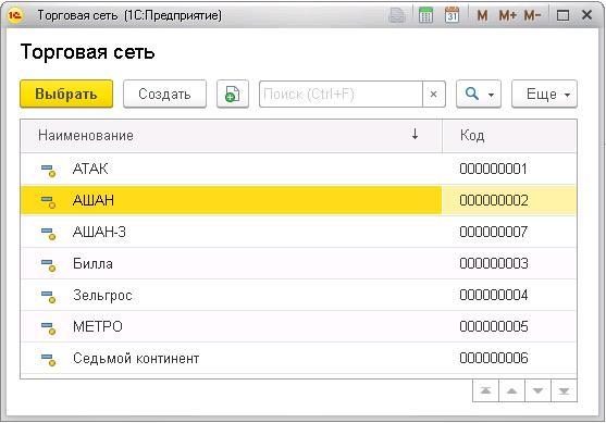1С ДНР, 1С Донецк, Торговая сеть