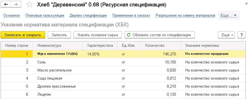 1С ДНР, 1С Донецк, Ресурсная спецификация