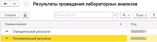 1С ДНР, 1С Донецк, Результаты проведения лабораторных анализов