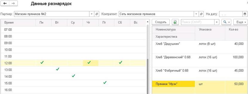 1С ДНР, 1С Донецк, Данные разнарядок