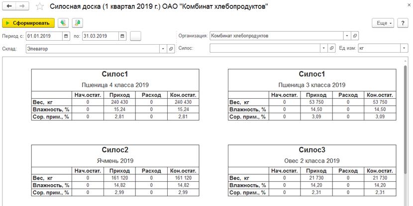 1С ДНР, 1С Донецк, Силосная доска
