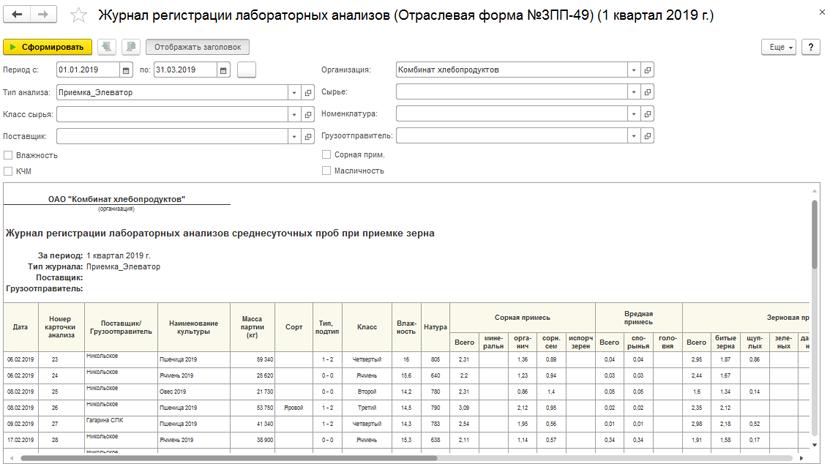 1С ДНР, 1С Донецк, Журнал регистрации лабораторных анализов, Отраслевая форма