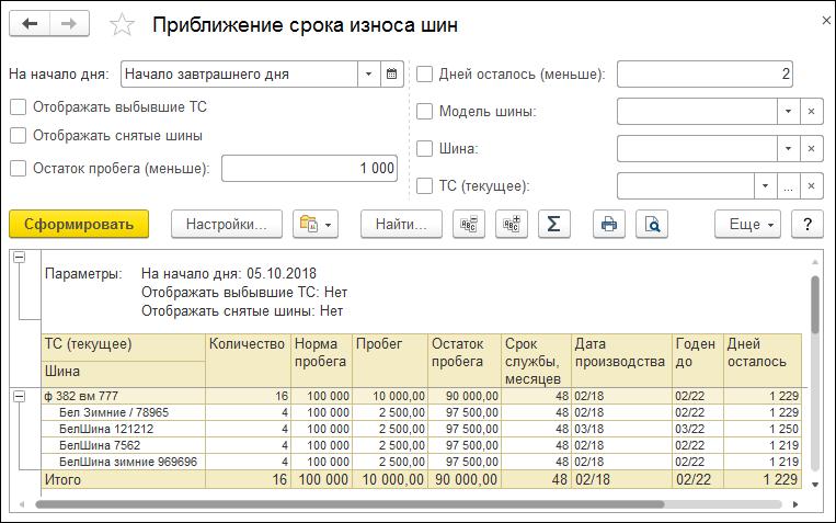 1С ДНР, 1С Донецк, Приближение срока износа шин