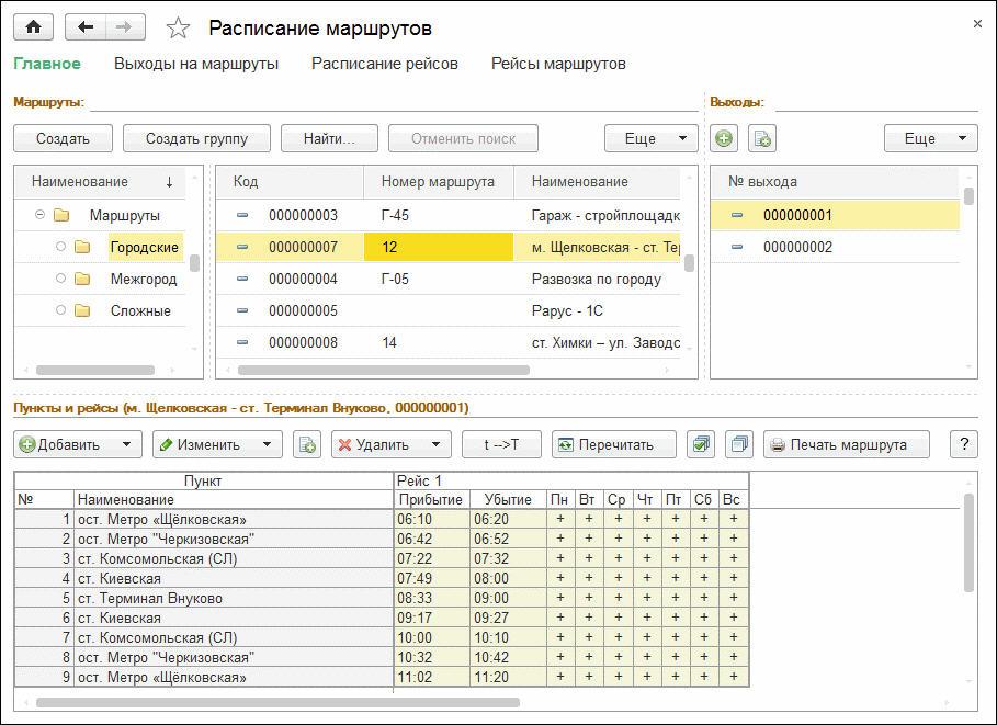 1С ДНР, 1С Донецк, Расписание маршрутов