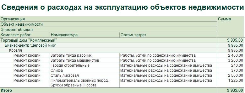 1С ДНР, 1С Донецк, Сведения о расходах на эксплуатацию объектов недвижимости