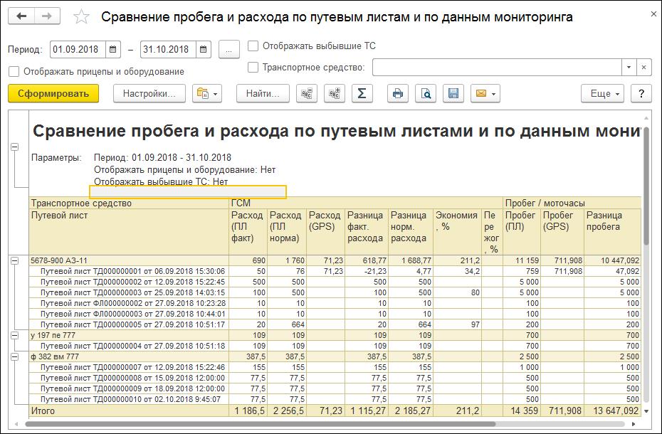 1С ДНР, 1С Донецк, Сравнение пробега и расхода по путевым листам и по данным мониторинга